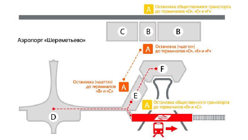 Как добраться до аэропорта Шереметьево