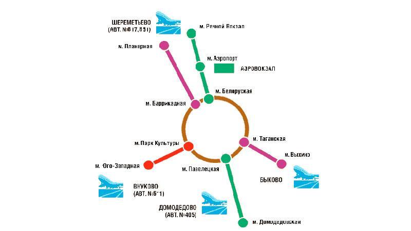 Как доехать до аэропорта Домодедово