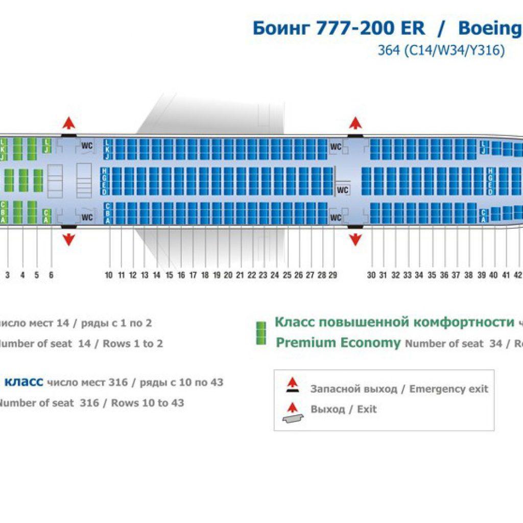 Boeing 777-200 er схема
