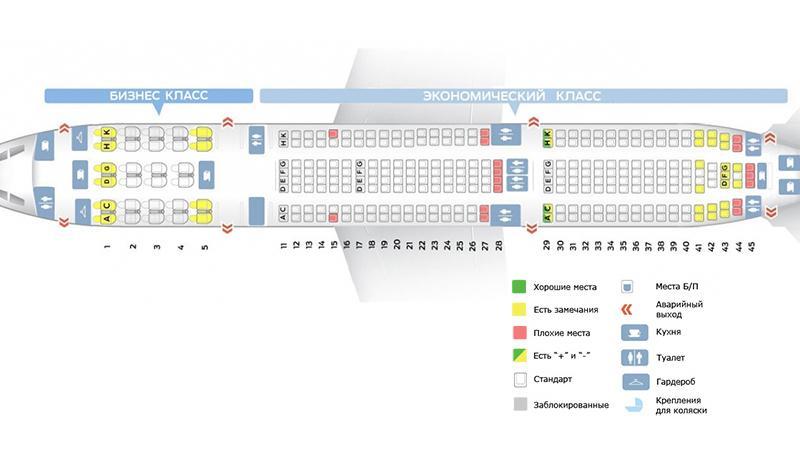 Аэробус А330-300: схема салона, лучшие места (Аэрофлот)