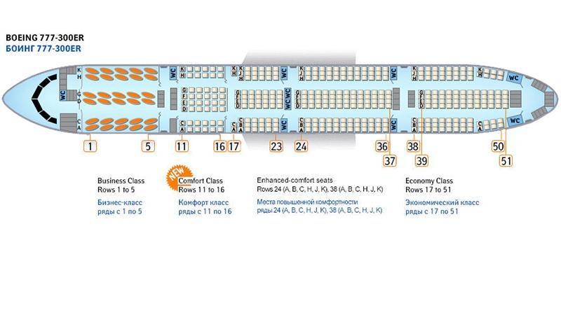 Схема салона смолета Boeing 777 300 (Аэрофлот)