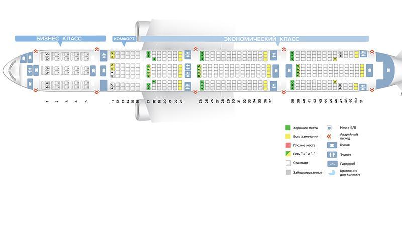 Расположение мест в самолете Боинг 777 300: лучшие места