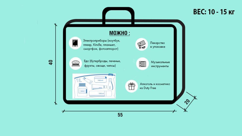 Габариты и максимальный вес багажа