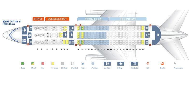 Boeing 767 300: схема слона на три сектора, лучшие места