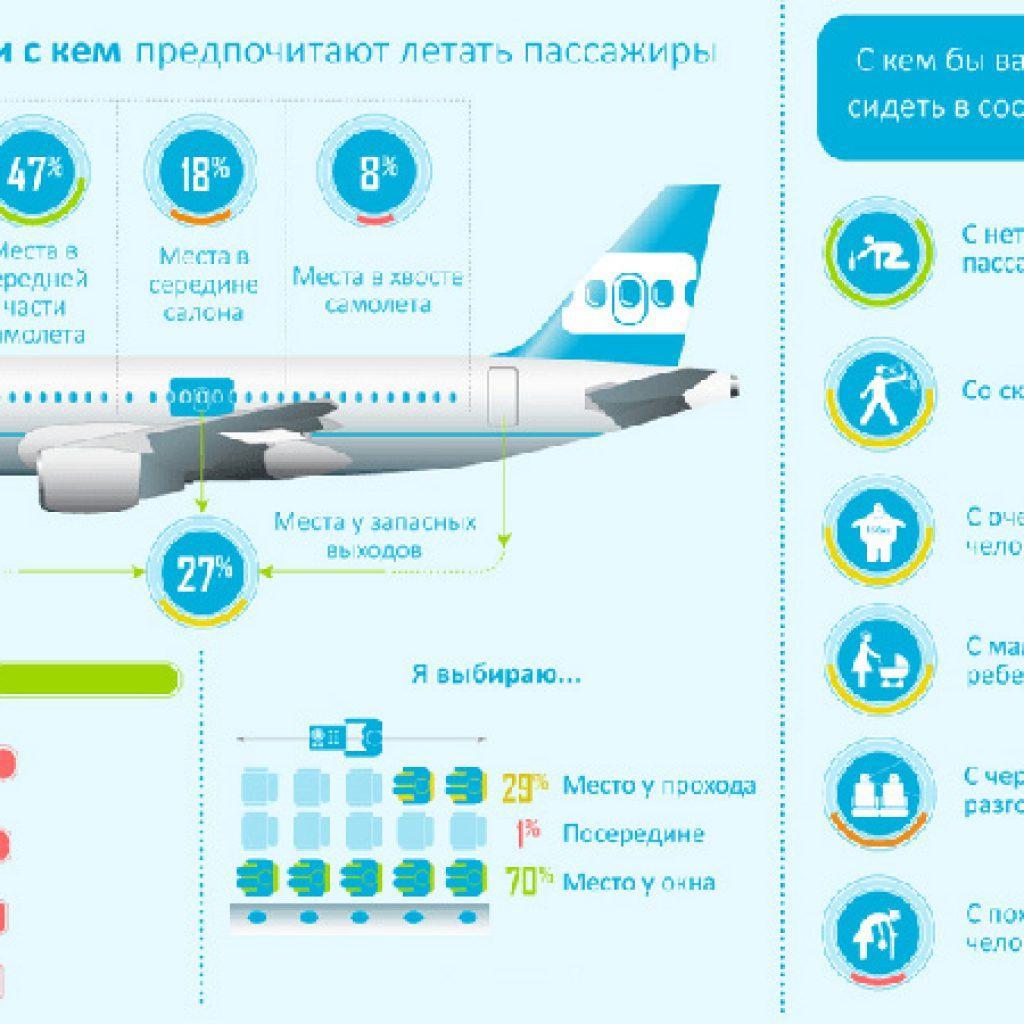 Как сделать чартерный рейс 8