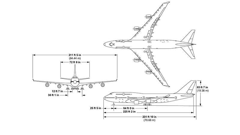 Боинг 747 400: характеристики самолета