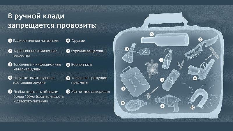 Запрещенные предметы для перевозки в самолете в ручной клади