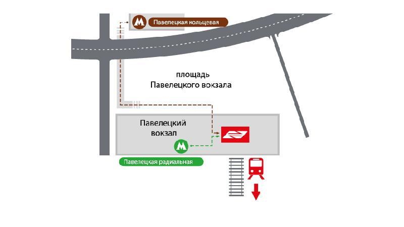 Как добраться из Домодедово до Павелецкого вокзала