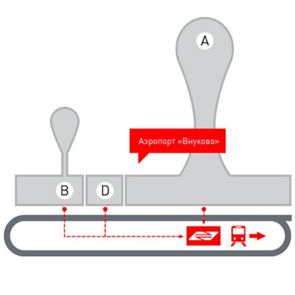 Схема движения аэроэкспресса из внуково