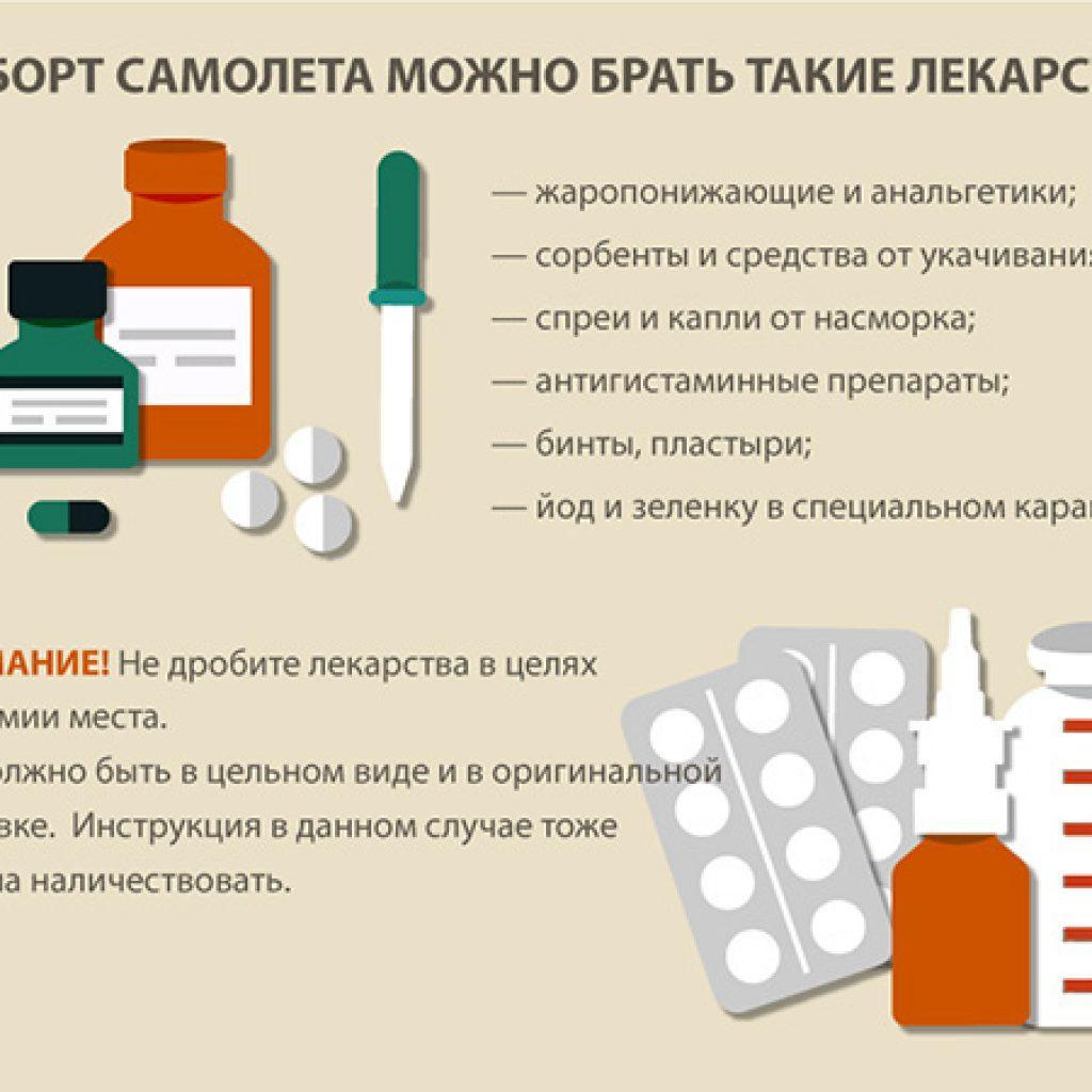 Как провозить лекарства в самолете в ручной
