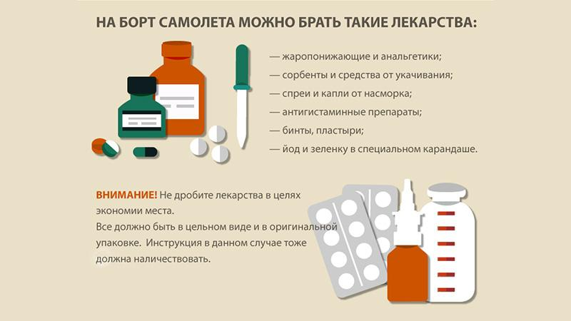 Перевозим лекарства в ручной клади