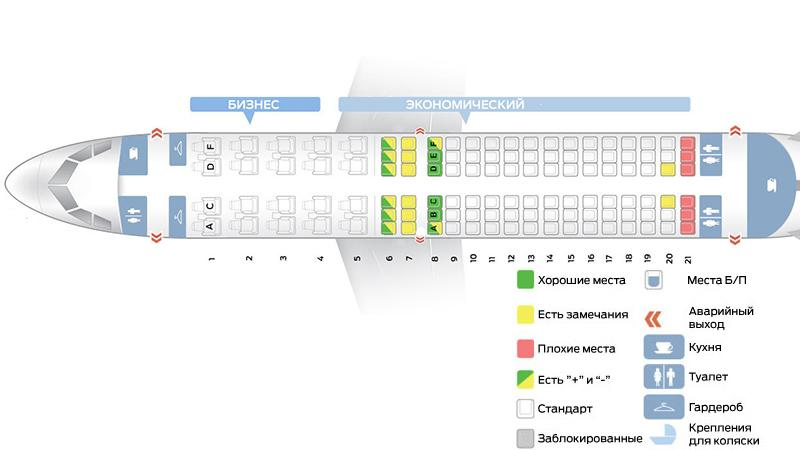 Схемы расположения мест в самолетах airbus