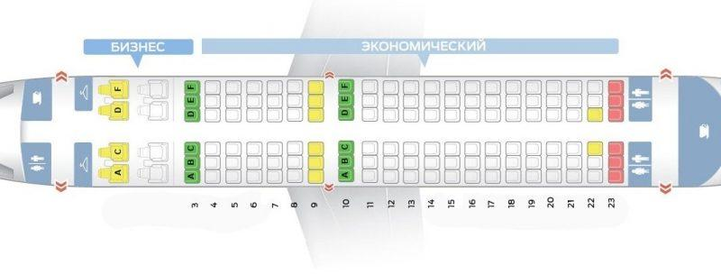 S7 airbus a319 схема салона