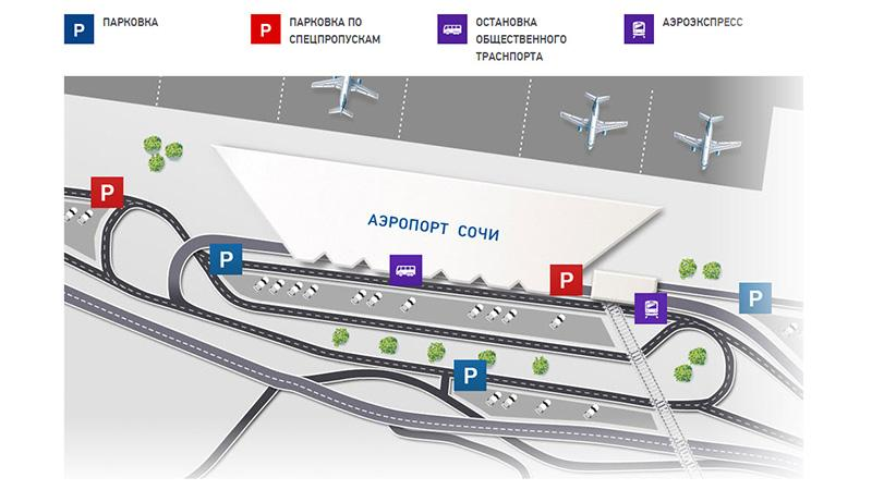 Проход к электричке на схеме аэропорта Сочи