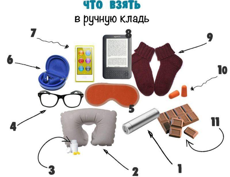нормы провоза багажа авиакомпании Россия сколько кг