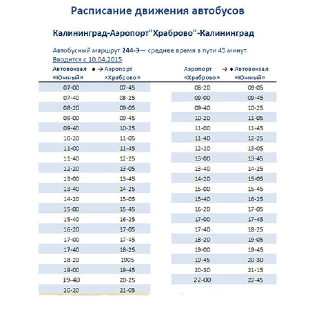 Расписание автобусов по маршруту калининград, автовокзал - гвардейск может быть изменено.