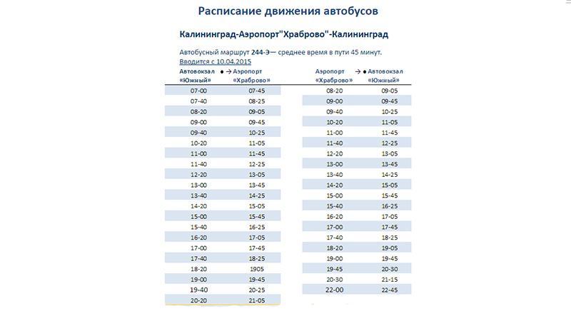 Расписание автобусов Калининград-Храброво