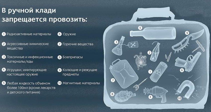 авиакомпания Россия правила провоза багажа и ручной клади