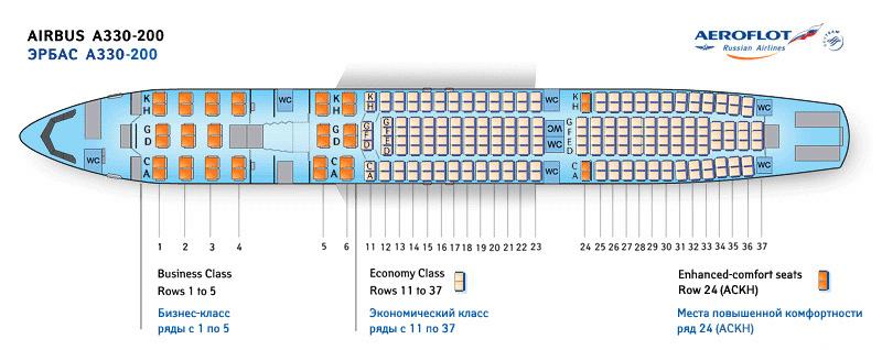 Аэробус а330-200 вим авиа схема салона