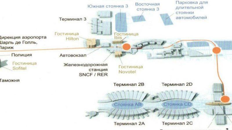 схема аэропорта Шарль-де-Голль в Париже на русском языке