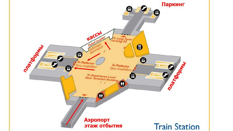 как добраться из аэропорта Афин в центр города на метро