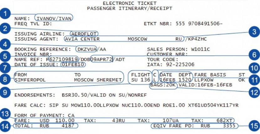 расшифровка электронного авиабилета