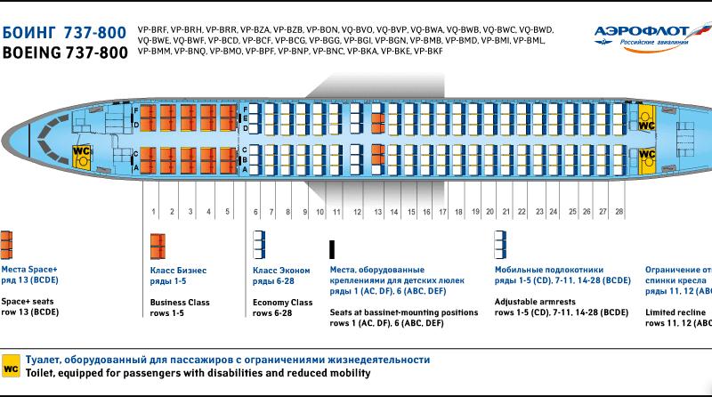 Расположение мест в самолете боинг 737-800 ютэйр схема