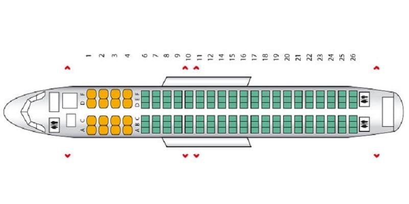 Обзор парка самолетов S7 Airlines