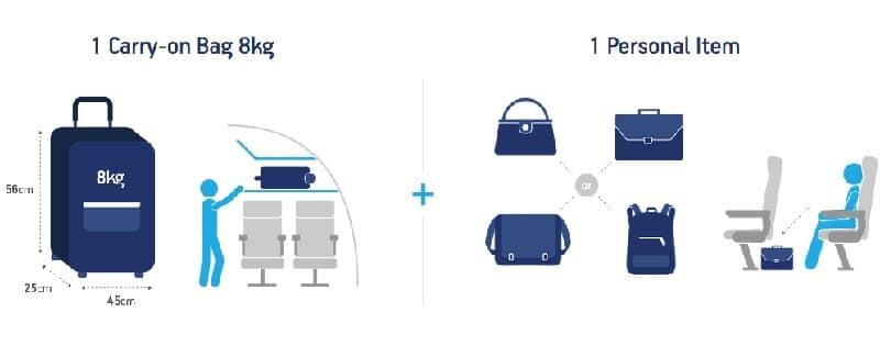 """Перевозка вещей в """"Aegean airlines"""": багаж и ручная кладь"""