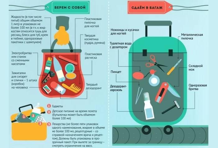 Правила перевозки в авиакомпаниях: можно ли провозить в ручной клади консервы в металлической банке
